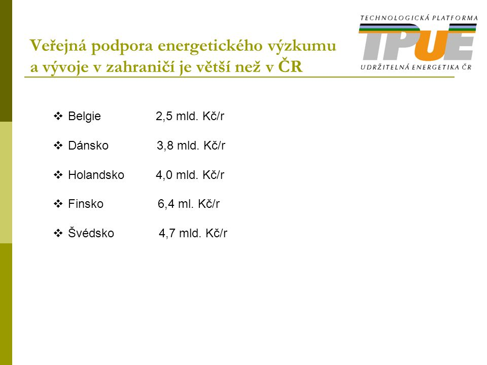 Veřejná podpora energetického výzkumu a vývoje v zahraničí je větší než v ČR  Belgie 2,5 mld. Kč/r  Dánsko 3,8 mld. Kč/r  Holandsko 4,0 mld. Kč/r 