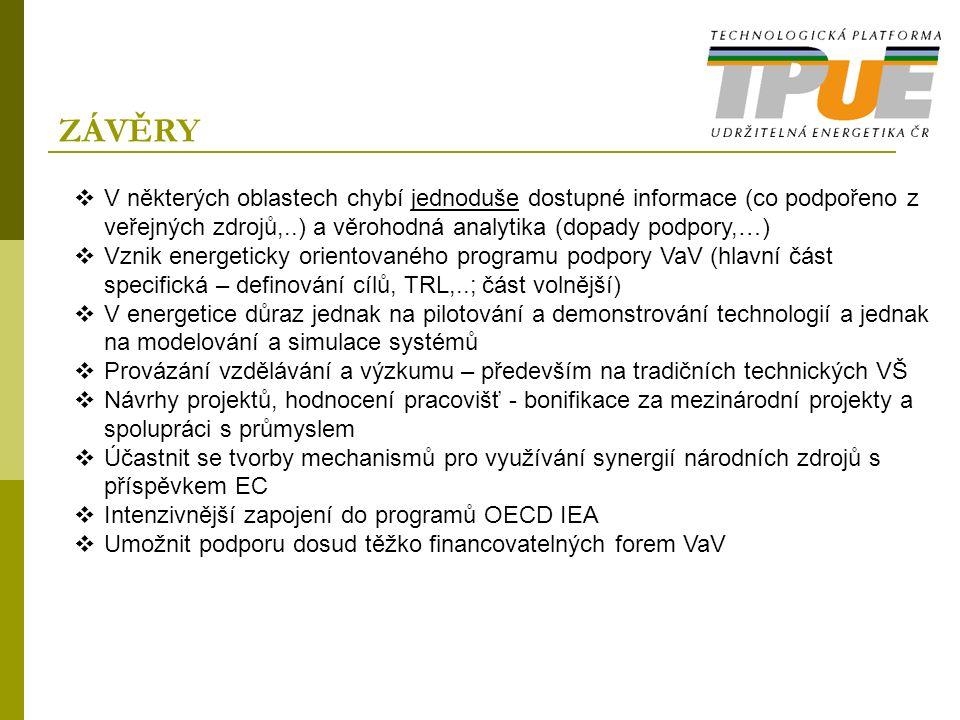 ZÁVĚRY  V některých oblastech chybí jednoduše dostupné informace (co podpořeno z veřejných zdrojů,..) a věrohodná analytika (dopady podpory,…)  Vznik energeticky orientovaného programu podpory VaV (hlavní část specifická – definování cílů, TRL,..; část volnější)  V energetice důraz jednak na pilotování a demonstrování technologií a jednak na modelování a simulace systémů  Provázání vzdělávání a výzkumu – především na tradičních technických VŠ  Návrhy projektů, hodnocení pracovišť - bonifikace za mezinárodní projekty a spolupráci s průmyslem  Účastnit se tvorby mechanismů pro využívání synergií národních zdrojů s příspěvkem EC  Intenzivnější zapojení do programů OECD IEA  Umožnit podporu dosud těžko financovatelných forem VaV