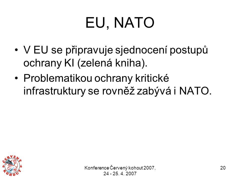 Konference Červený kohout 2007, 24 - 25. 4. 2007 20 EU, NATO V EU se připravuje sjednocení postupů ochrany KI (zelená kniha). Problematikou ochrany kr