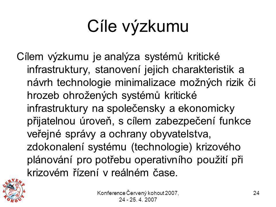 Konference Červený kohout 2007, 24 - 25. 4. 2007 24 Cíle výzkumu Cílem výzkumu je analýza systémů kritické infrastruktury, stanovení jejich charakteri
