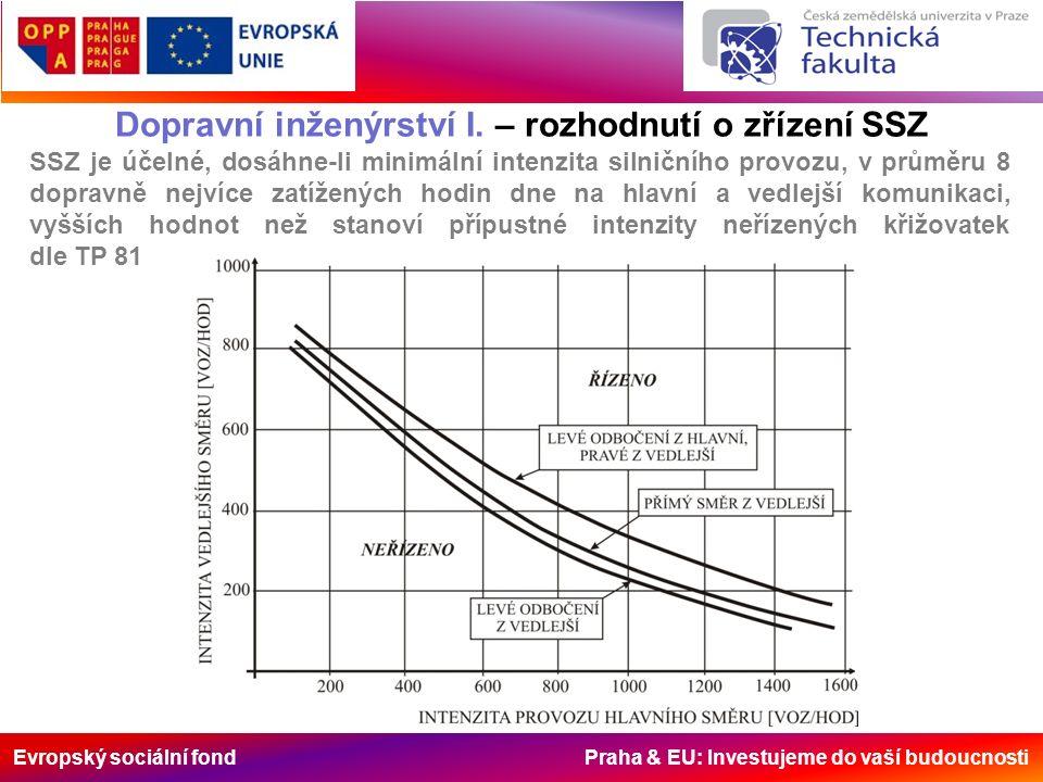 Evropský sociální fond Praha & EU: Investujeme do vaší budoucnosti Dopravní inženýrství I..