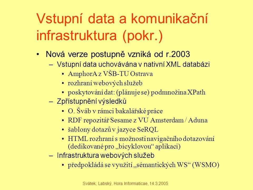Svátek, Labský, Hora Informaticae, 14.3.2005 Vstupní data a komunikační infrastruktura (pokr.) Nová verze postupně vzniká od r.2003 –Vstupní data ucho
