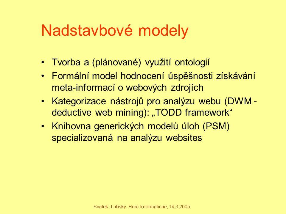 Svátek, Labský, Hora Informaticae, 14.3.2005 Nadstavbové modely Tvorba a (plánované) využití ontologií Formální model hodnocení úspěšnosti získávání m