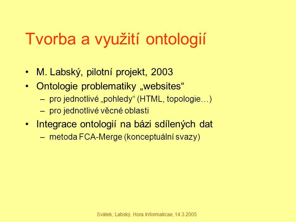 """Svátek, Labský, Hora Informaticae, 14.3.2005 Tvorba a využití ontologií M. Labský, pilotní projekt, 2003 Ontologie problematiky """"websites"""" –pro jednot"""