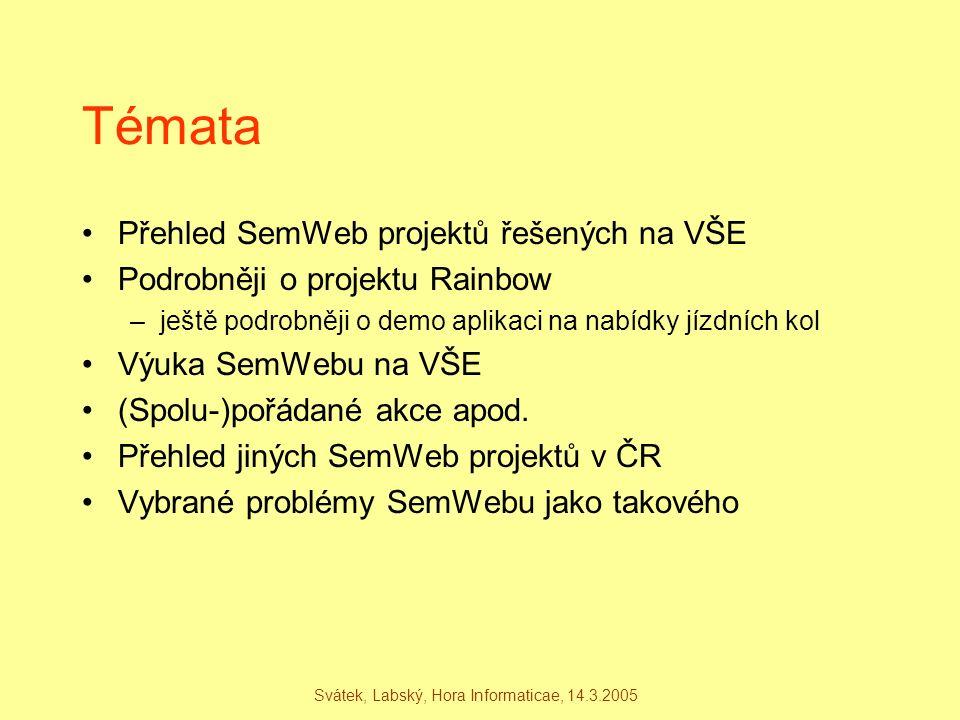 Svátek, Labský, Hora Informaticae, 14.3.2005 Co už funguje...