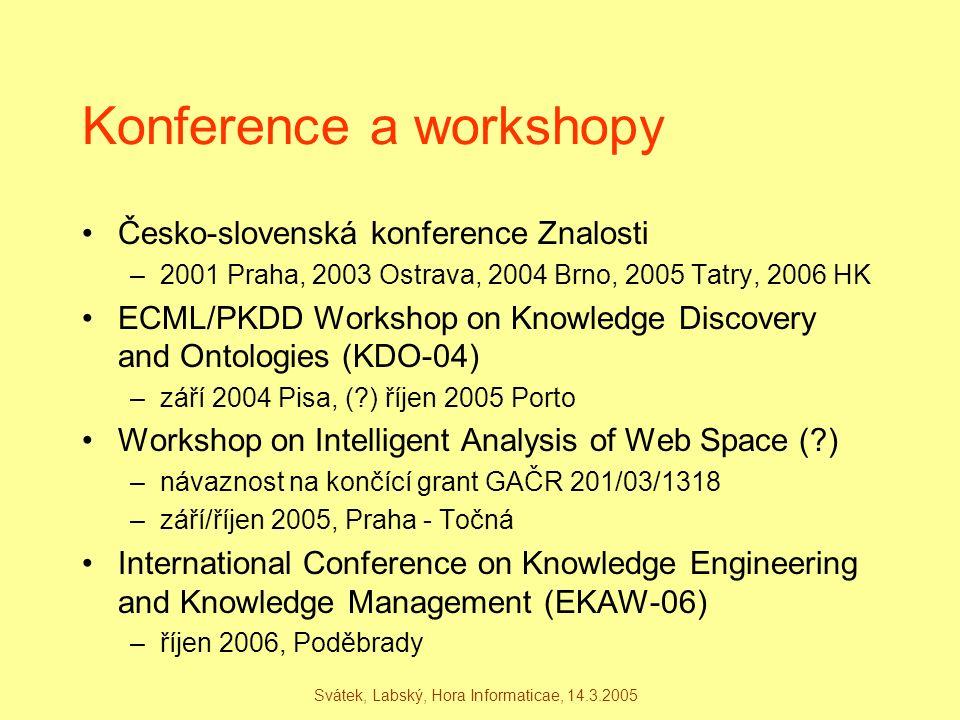 Svátek, Labský, Hora Informaticae, 14.3.2005 Konference a workshopy Česko-slovenská konference Znalosti –2001 Praha, 2003 Ostrava, 2004 Brno, 2005 Tat