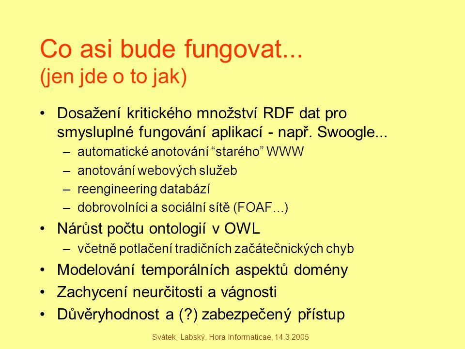 Svátek, Labský, Hora Informaticae, 14.3.2005 Co asi bude fungovat... (jen jde o to jak) Dosažení kritického množství RDF dat pro smysluplné fungování