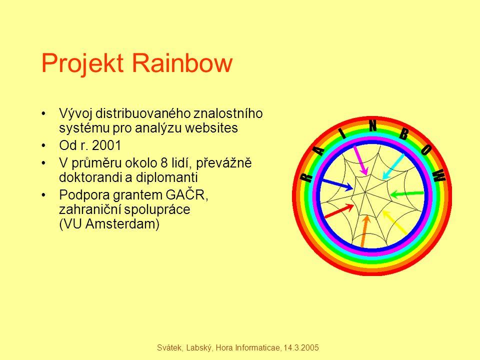 Svátek, Labský, Hora Informaticae, 14.3.2005 Typy dílčích projektů (zpravidla disertační, diplomové a bakalářské práce) Dílčí služby pro analýzu webových zdrojů Společná infrastruktura distribuovaného systému Nadstavbové modely
