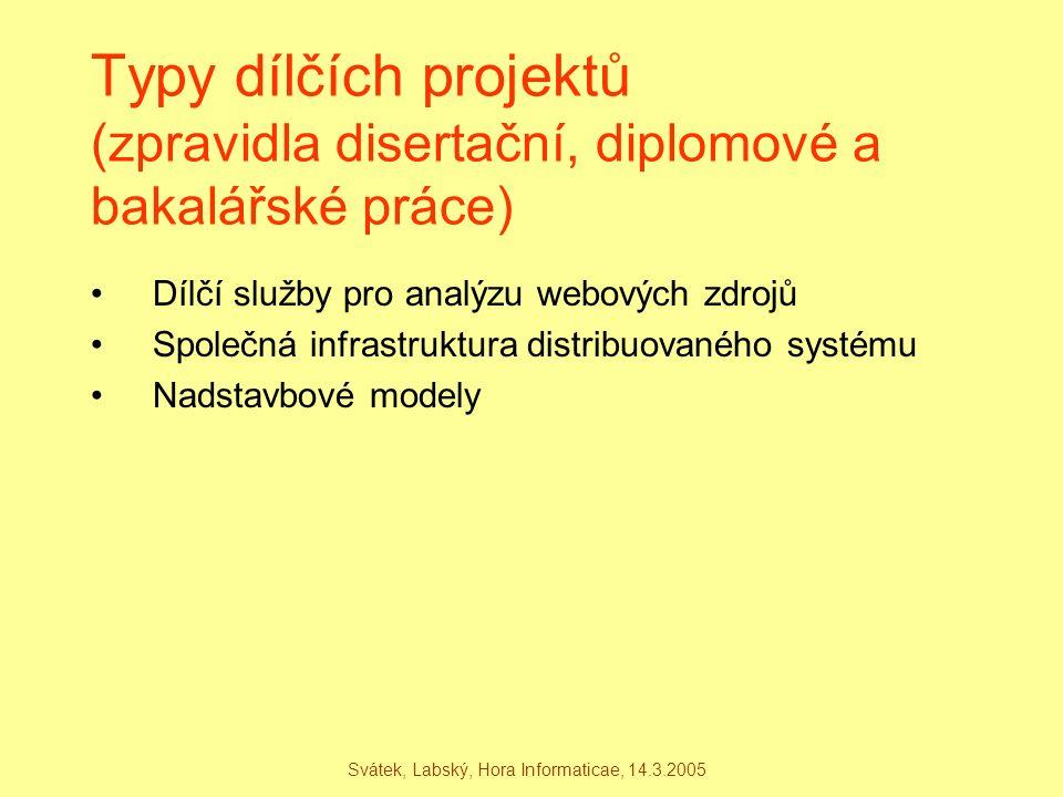 """Svátek, Labský, Hora Informaticae, 14.3.2005 Nadstavbové modely Tvorba a (plánované) využití ontologií Formální model hodnocení úspěšnosti získávání meta-informací o webových zdrojích Kategorizace nástrojů pro analýzu webu (DWM - deductive web mining): """"TODD framework Knihovna generických modelů úloh (PSM) specializovaná na analýzu websites"""