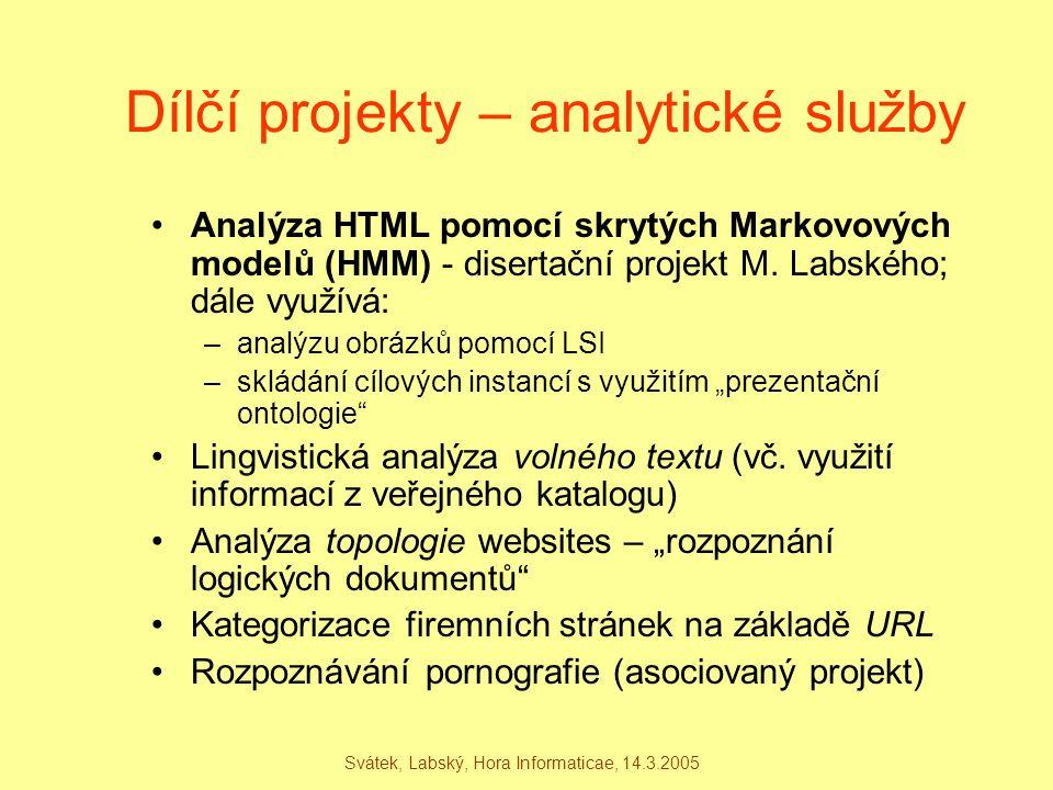 Svátek, Labský, Hora Informaticae, 14.3.2005 Dílčí projekty – analytické služby Analýza HTML pomocí skrytých Markovových modelů (HMM) - disertační pro