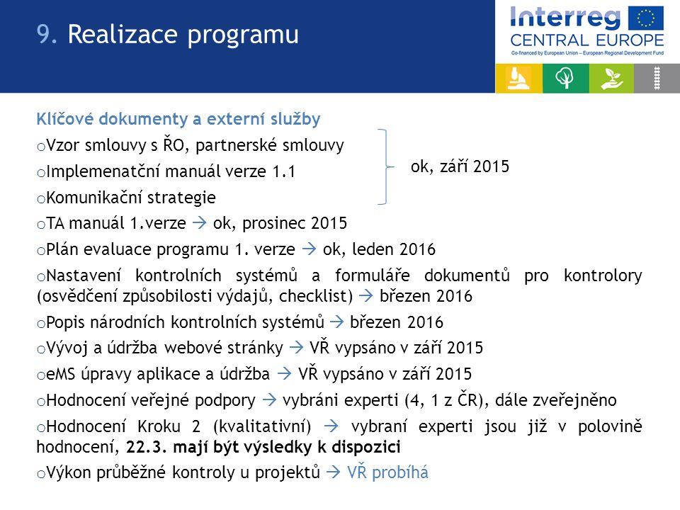 Klíčové dokumenty a externí služby o Vzor smlouvy s ŘO, partnerské smlouvy o Implemenatční manuál verze 1.1 o Komunikační strategie o TA manuál 1.verze  ok, prosinec 2015 o Plán evaluace programu 1.