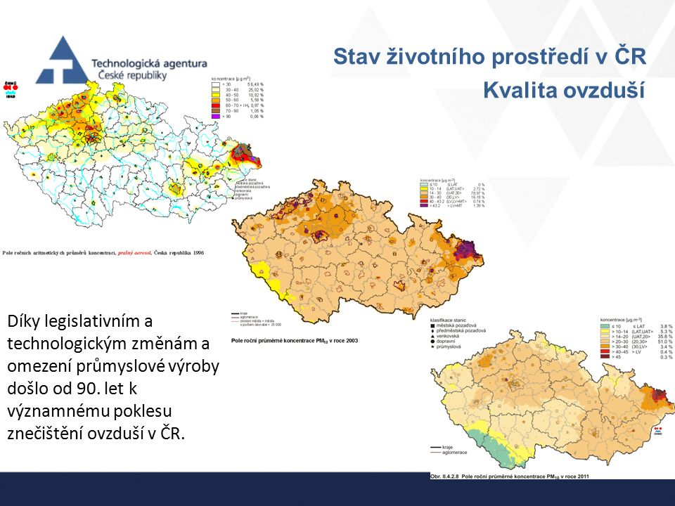 Stav životního prostředí v ČR Kvalita ovzduší Díky legislativním a technologickým změnám a omezení průmyslové výroby došlo od 90. let k významnému pok