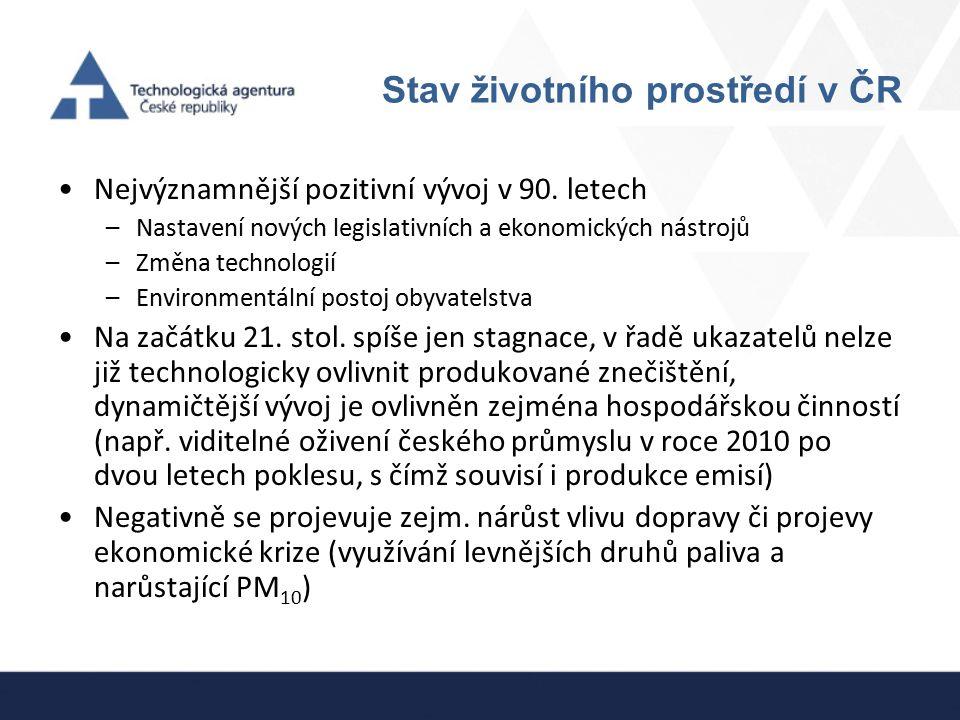Stav životního prostředí v ČR Nejvýznamnější pozitivní vývoj v 90. letech –Nastavení nových legislativních a ekonomických nástrojů –Změna technologií