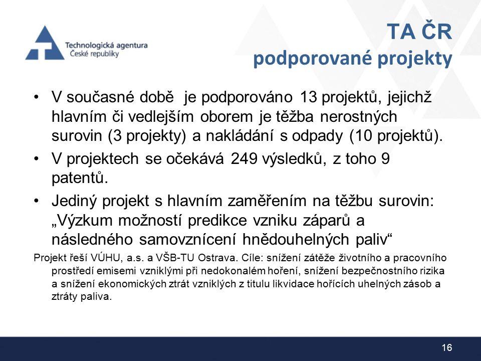 TA ČR podporované projekty V současné době je podporováno 13 projektů, jejichž hlavním či vedlejším oborem je těžba nerostných surovin (3 projekty) a