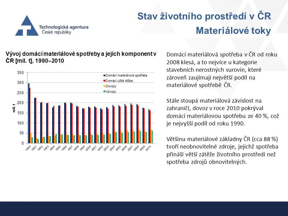 Stav životního prostředí v ČR Materiálové toky Vývoj domácí materiálové spotřeby a jejích komponent v ČR [mil. t], 1990–2010 Domácí materiálová spotře