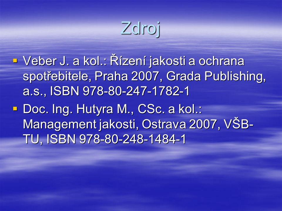 Zdroj  Veber J.