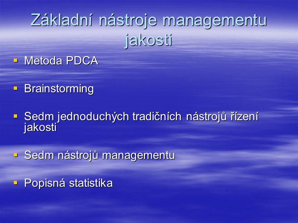 Základní nástroje managementu jakosti  Metoda PDCA  Brainstorming  Sedm jednoduchých tradičních nástrojů řízení jakosti  Sedm nástrojů managementu  Popisná statistika