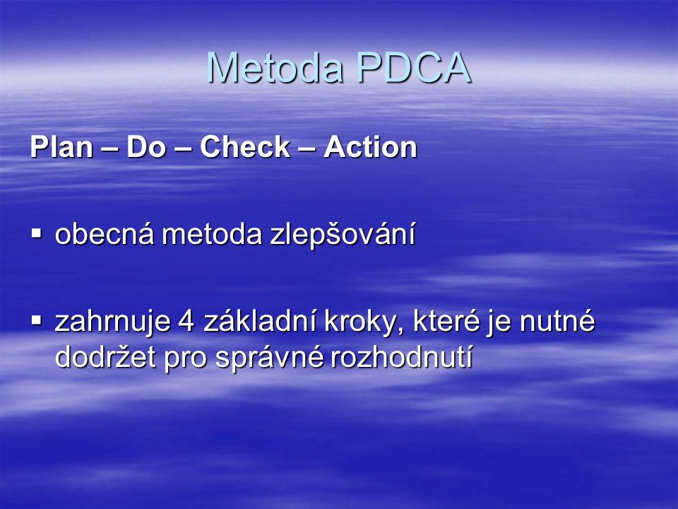 Metoda PDCA Plan – Do – Check – Action  obecná metoda zlepšování  zahrnuje 4 základní kroky, které je nutné dodržet pro správné rozhodnutí