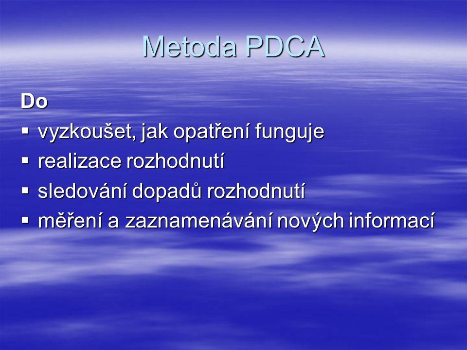 Metoda PDCA Do  vyzkoušet, jak opatření funguje  realizace rozhodnutí  sledování dopadů rozhodnutí  měření a zaznamenávání nových informací