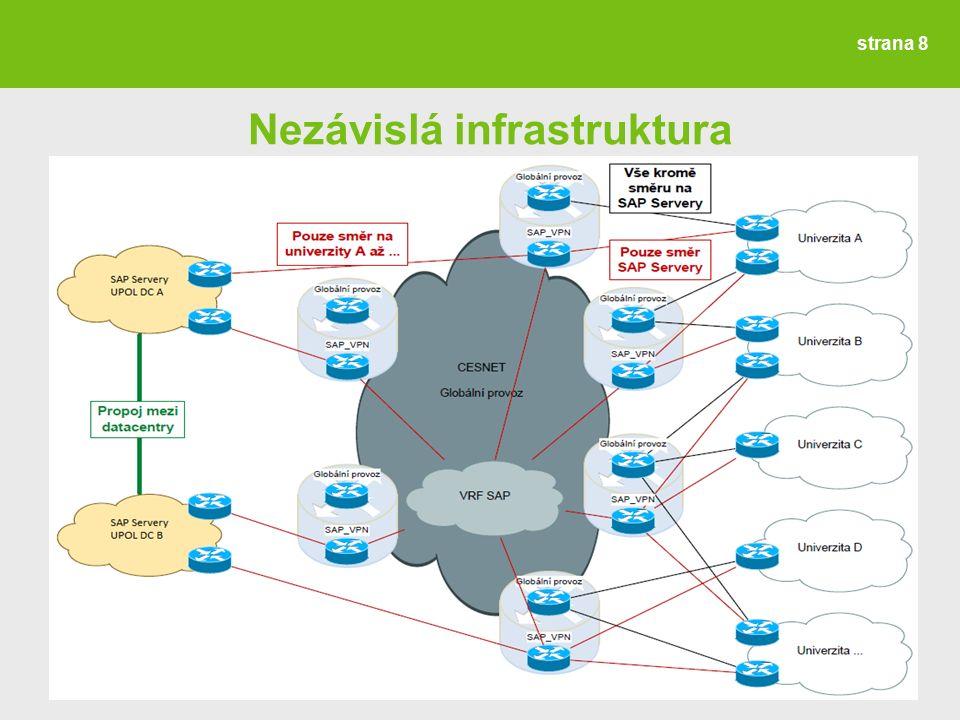 strana 9 Landscape SAP MUP - produkce MUQ - test MUT - vývoj
