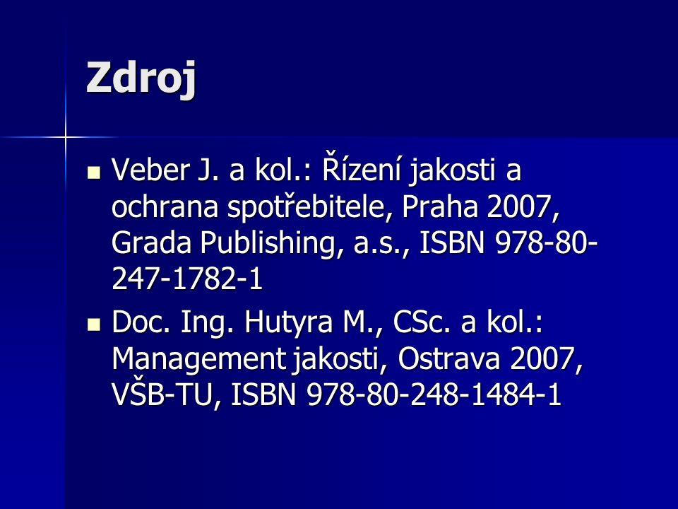 Zdroj Veber J. a kol.: Řízení jakosti a ochrana spotřebitele, Praha 2007, Grada Publishing, a.s., ISBN 978-80- 247-1782-1 Veber J. a kol.: Řízení jako