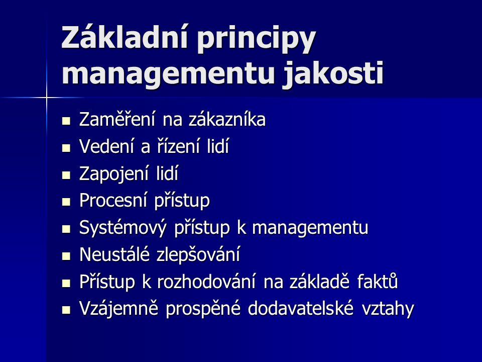 Základní principy managementu jakosti Zaměření na zákazníka Zaměření na zákazníka Vedení a řízení lidí Vedení a řízení lidí Zapojení lidí Zapojení lid