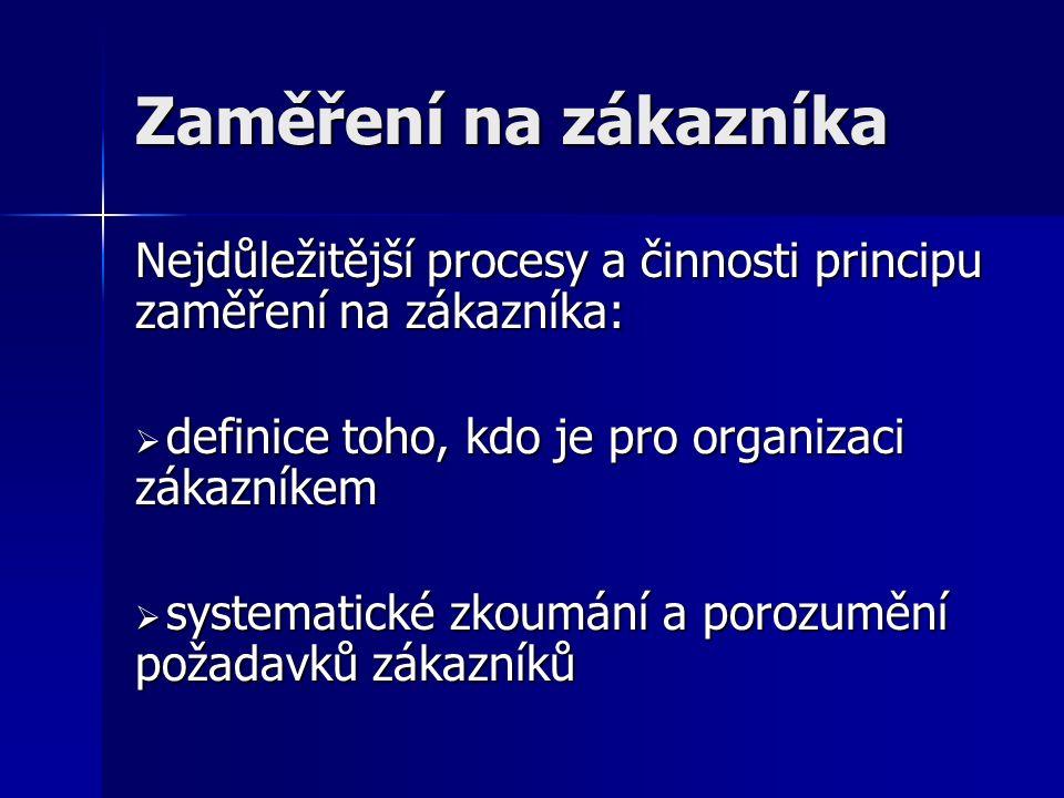 Zaměření na zákazníka Nejdůležitější procesy a činnosti principu zaměření na zákazníka:  definice toho, kdo je pro organizaci zákazníkem  systematic
