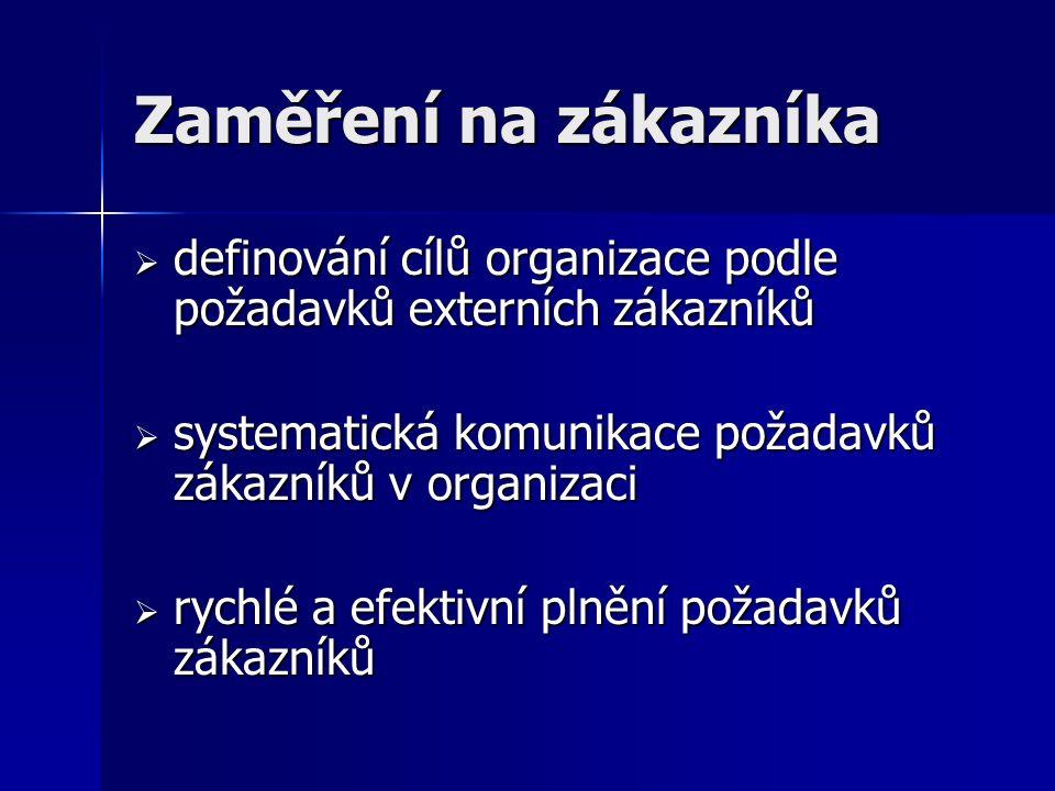 Zaměření na zákazníka  definování cílů organizace podle požadavků externích zákazníků  systematická komunikace požadavků zákazníků v organizaci  ry