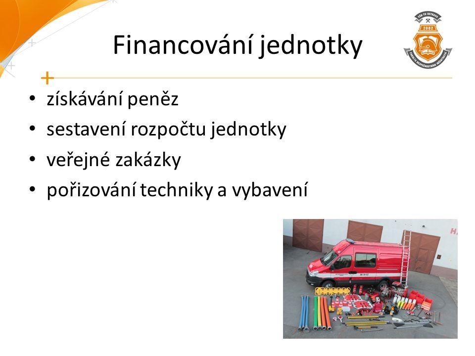 Financování jednotky získávání peněz sestavení rozpočtu jednotky veřejné zakázky pořizování techniky a vybavení
