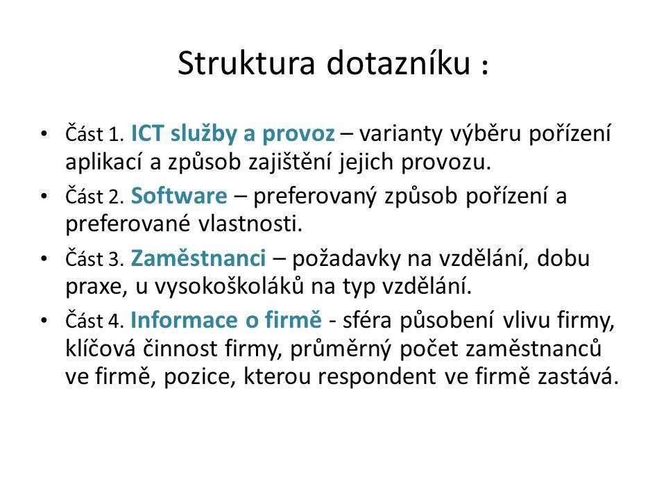 Struktura dotazníku : Část 1.