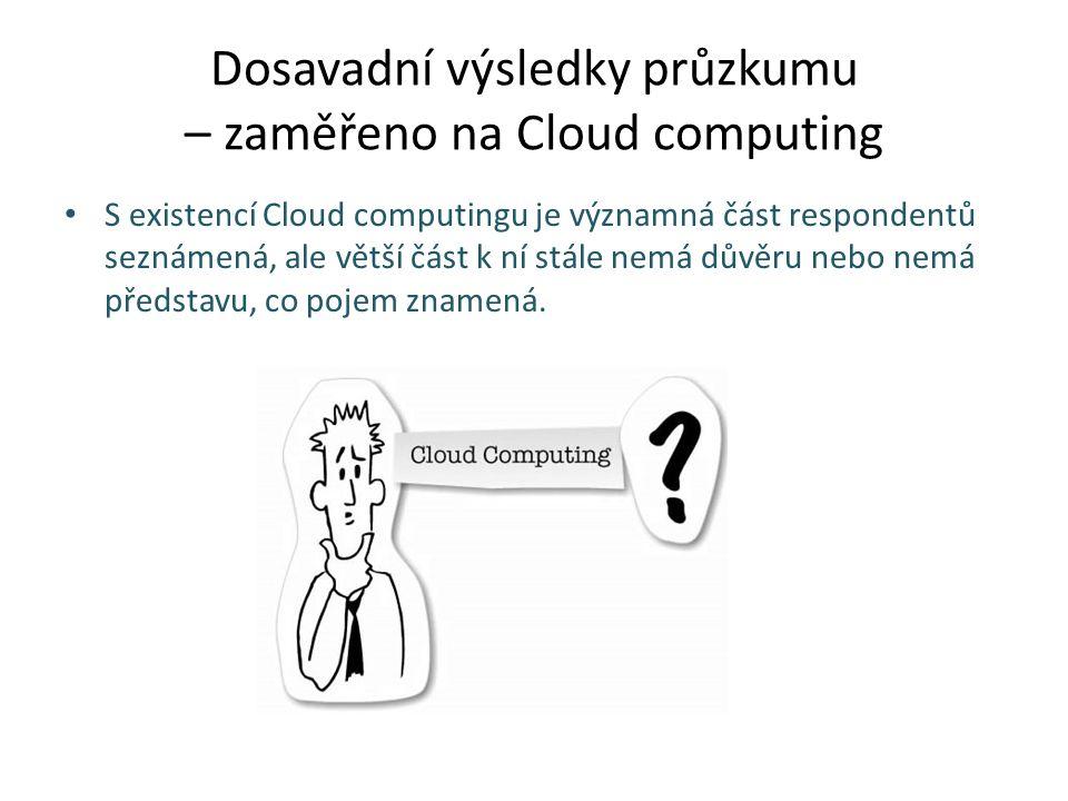 Dosavadní výsledky průzkumu – zaměřeno na Cloud computing S existencí Cloud computingu je významná část respondentů seznámená, ale větší část k ní stále nemá důvěru nebo nemá představu, co pojem znamená.