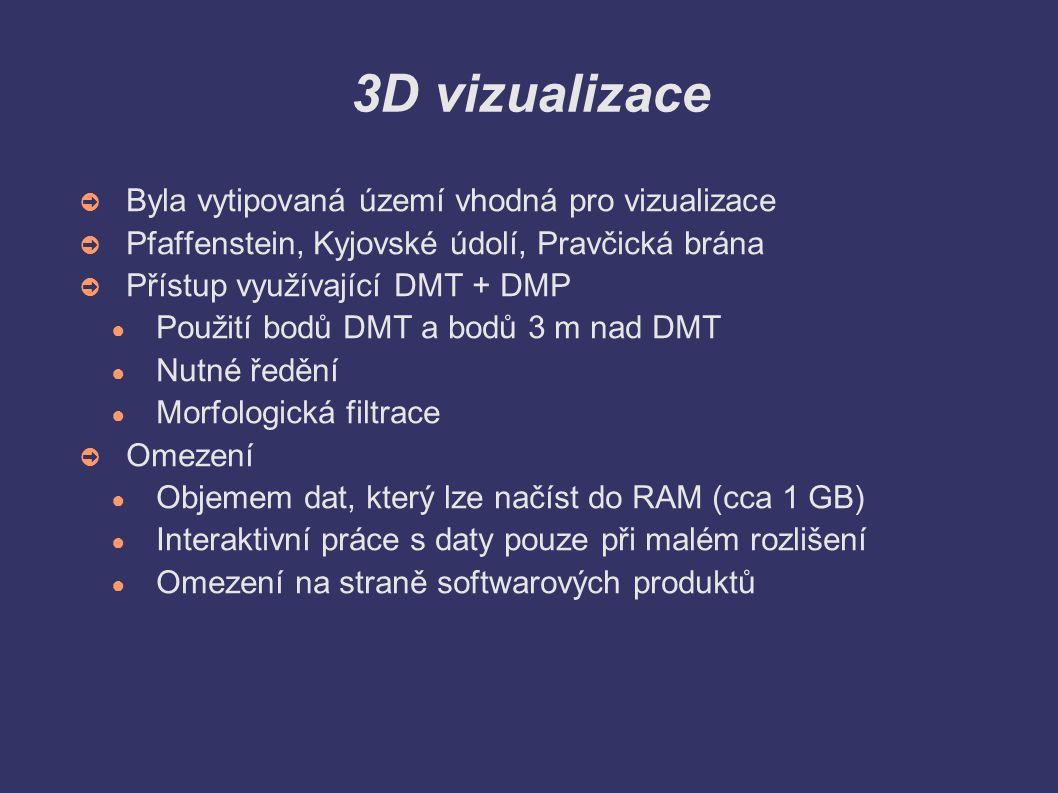 3D vizualizace ➲ Byla vytipovaná území vhodná pro vizualizace ➲ Pfaffenstein, Kyjovské údolí, Pravčická brána ➲ Přístup využívající DMT + DMP ● Použití bodů DMT a bodů 3 m nad DMT ● Nutné ředění ● Morfologická filtrace ➲ Omezení ● Objemem dat, který lze načíst do RAM (cca 1 GB) ● Interaktivní práce s daty pouze při malém rozlišení ● Omezení na straně softwarových produktů