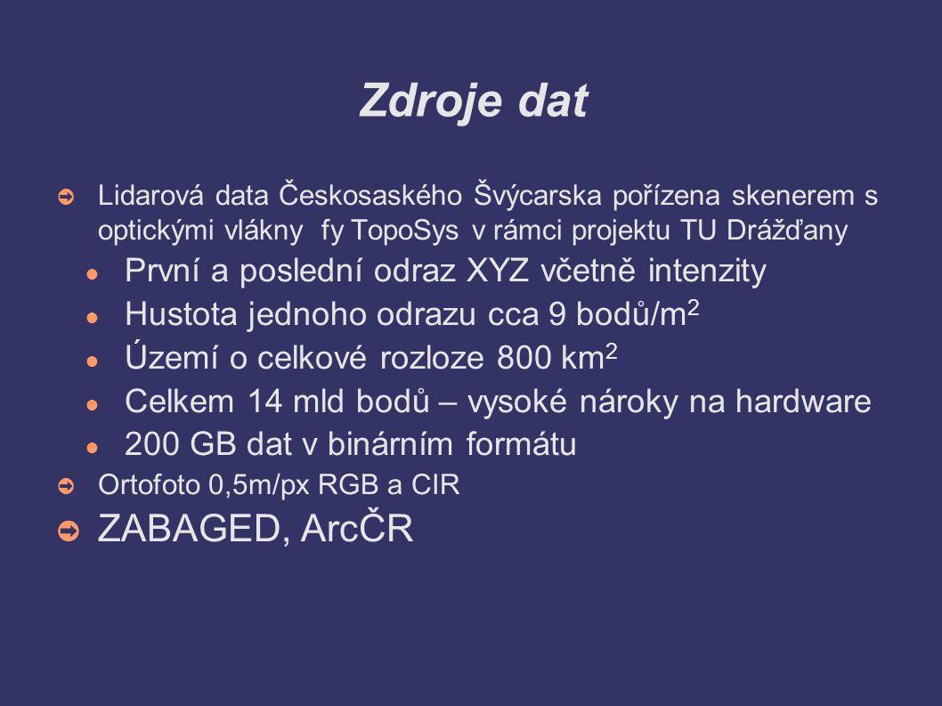 Zdroje dat ➲ Lidarová data Českosaského Švýcarska pořízena skenerem s optickými vlákny fy TopoSys v rámci projektu TU Drážďany ● První a poslední odraz XYZ včetně intenzity ● Hustota jednoho odrazu cca 9 bodů/m 2 ● Území o celkové rozloze 800 km 2 ● Celkem 14 mld bodů – vysoké nároky na hardware ● 200 GB dat v binárním formátu ➲ Ortofoto 0,5m/px RGB a CIR ➲ ZABAGED, ArcČR