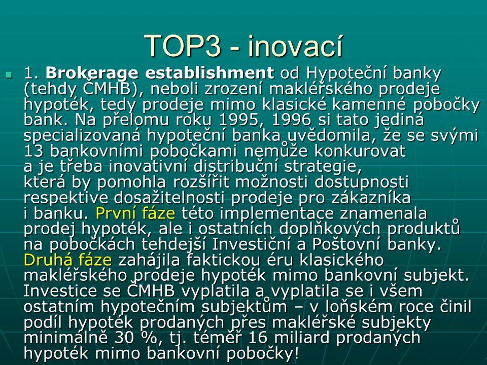 TOP3 - inovací 1.