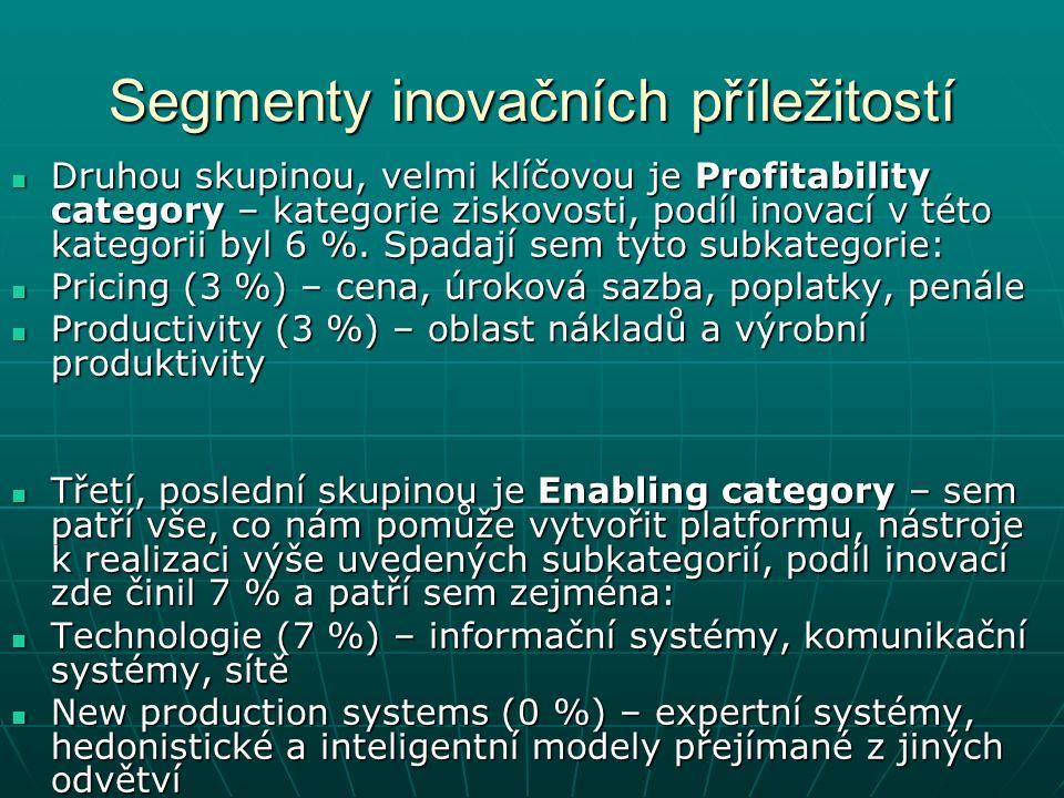 Segmenty inovačních příležitostí Druhou skupinou, velmi klíčovou je Profitability category – kategorie ziskovosti, podíl inovací v této kategorii byl 6 %.