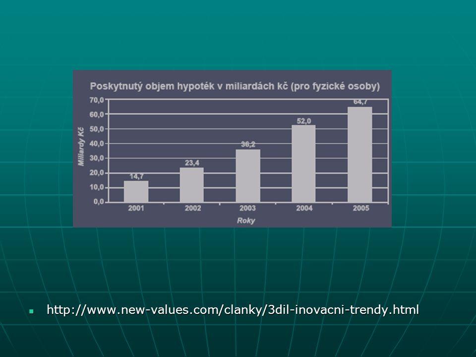 http://www.new-values.com/clanky/3dil-inovacni-trendy.html http://www.new-values.com/clanky/3dil-inovacni-trendy.html