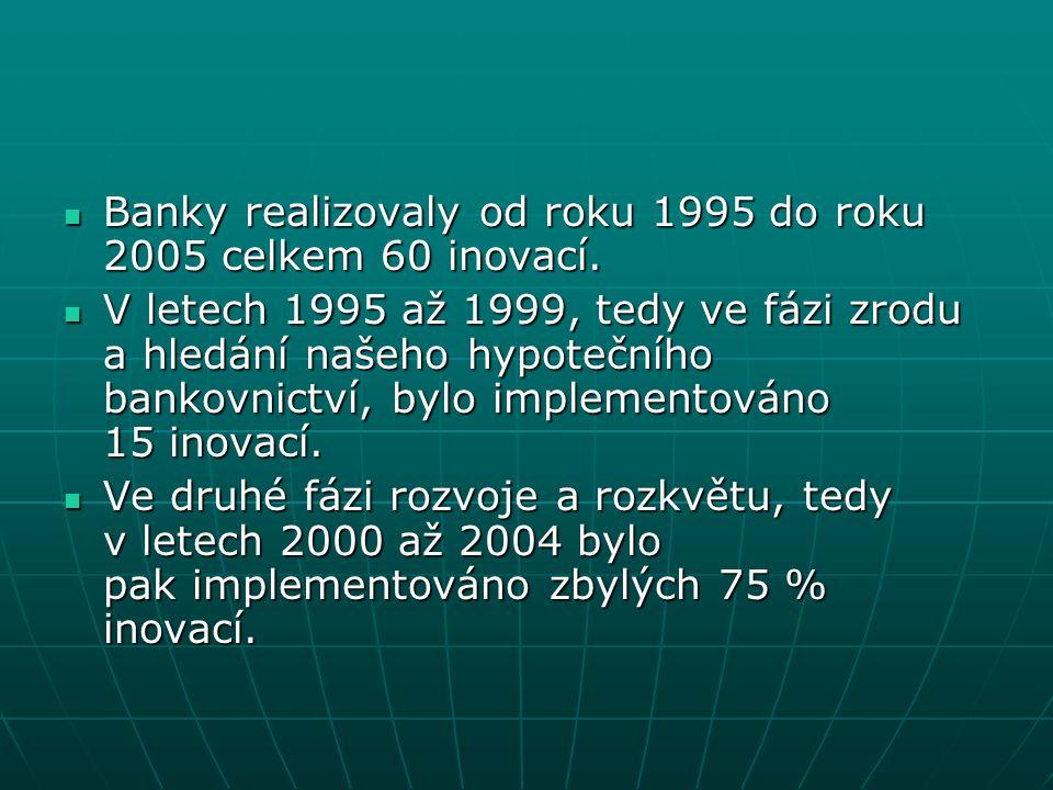 1995 - 1999 V první fázi zrodu byl náš trh relativně uzavřený.