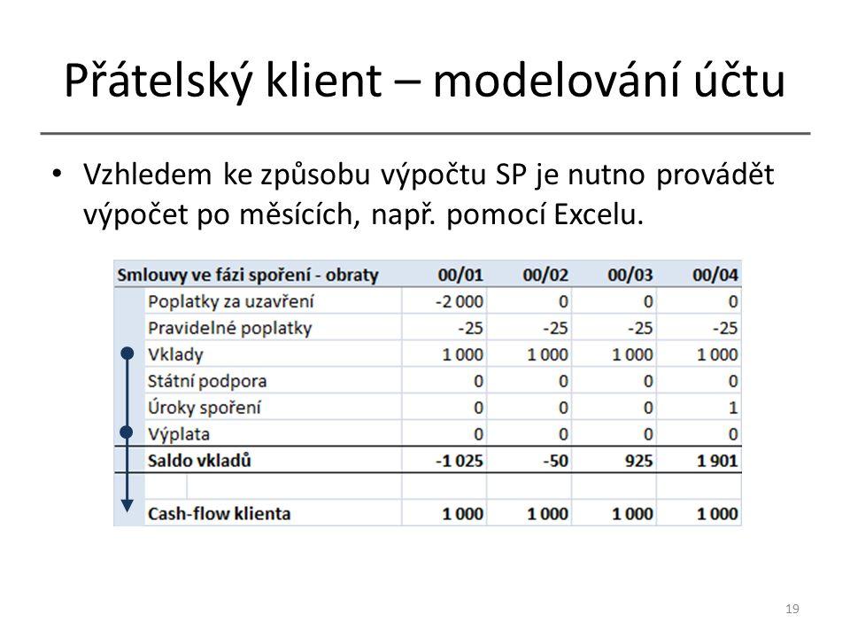 Přátelský klient – modelování účtu Vzhledem ke způsobu výpočtu SP je nutno provádět výpočet po měsících, např.