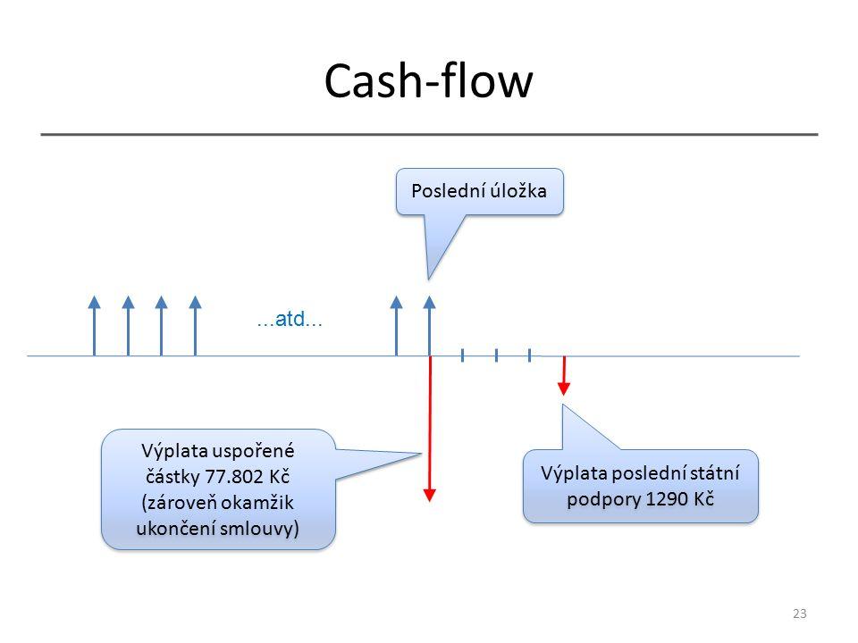 Cash-flow 23...atd...