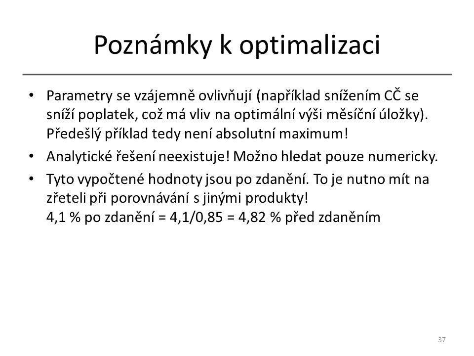 Poznámky k optimalizaci Parametry se vzájemně ovlivňují (například snížením CČ se sníží poplatek, což má vliv na optimální výši měsíční úložky).
