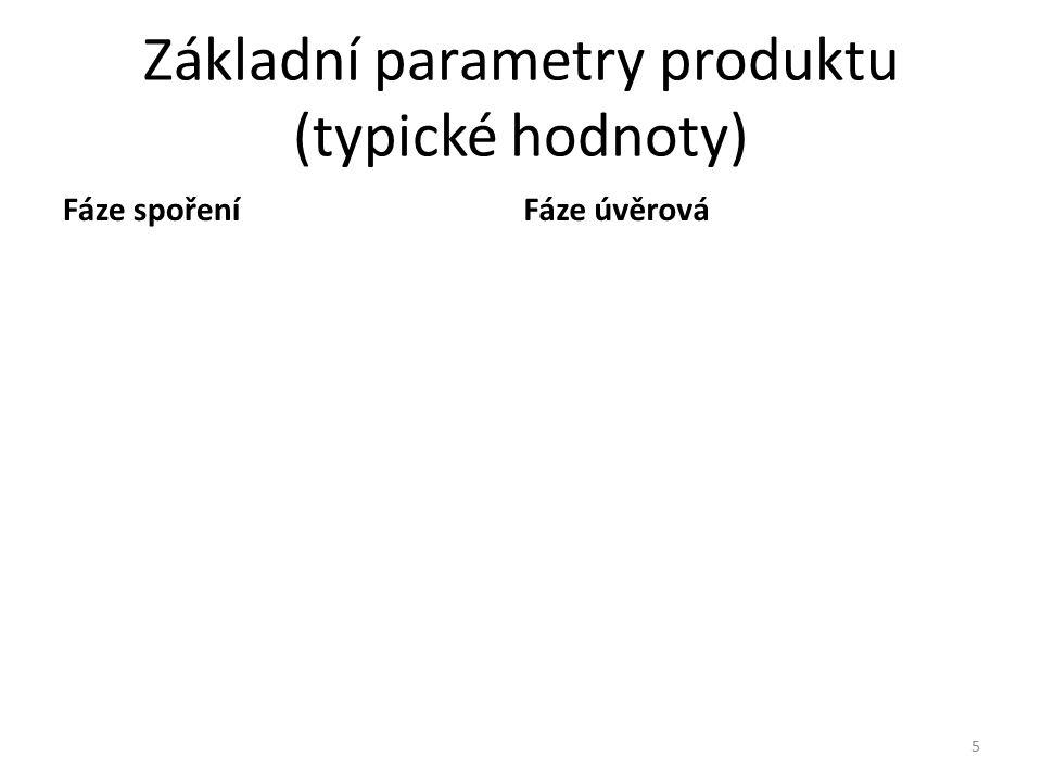 Základní parametry produktu (typické hodnoty) Fáze spořeníFáze úvěrová 5