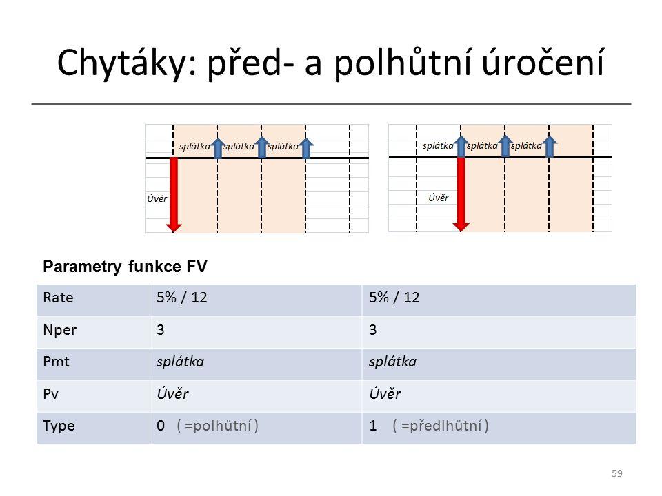 Chytáky: před- a polhůtní úročení 59 Rate5% / 12 Nper33 Pmtsplátka PvÚvěr Type0 ( =polhůtní )1 ( =předlhůtní ) Parametry funkce FV