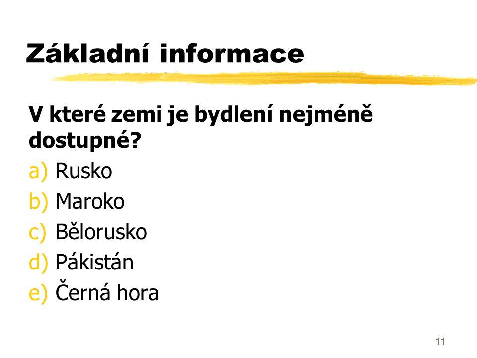 11 Základní informace V které zemi je bydlení nejméně dostupné? a)Rusko b)Maroko c)Bělorusko d)Pákistán e)Černá hora