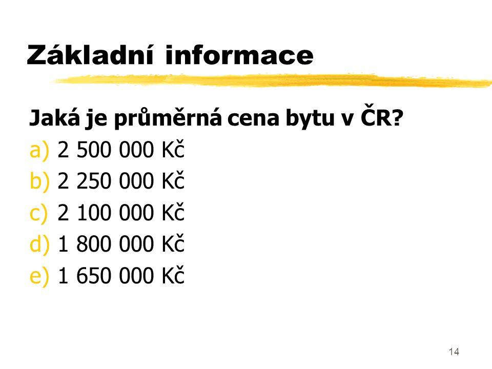 14 Základní informace Jaká je průměrná cena bytu v ČR? a)2 500 000 Kč b)2 250 000 Kč c)2 100 000 Kč d)1 800 000 Kč e)1 650 000 Kč