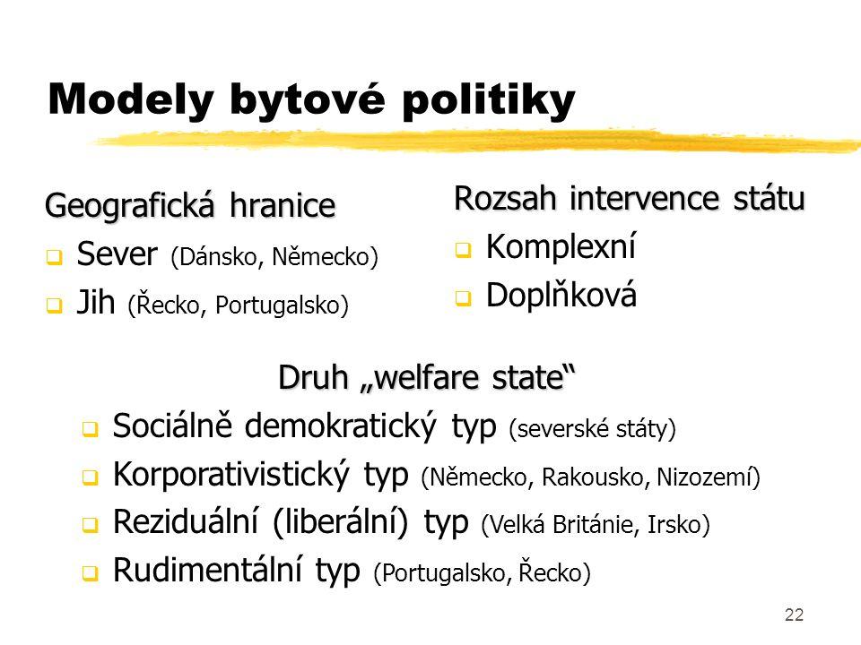 22 Modely bytové politiky Geografická hranice  Sever (Dánsko, Německo)  Jih (Řecko, Portugalsko) Rozsah intervence státu  Komplexní  Doplňková Dru