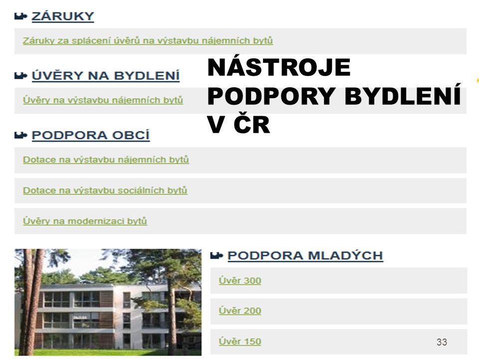 33 NÁSTROJE PODPORY BYDLENÍ V ČR