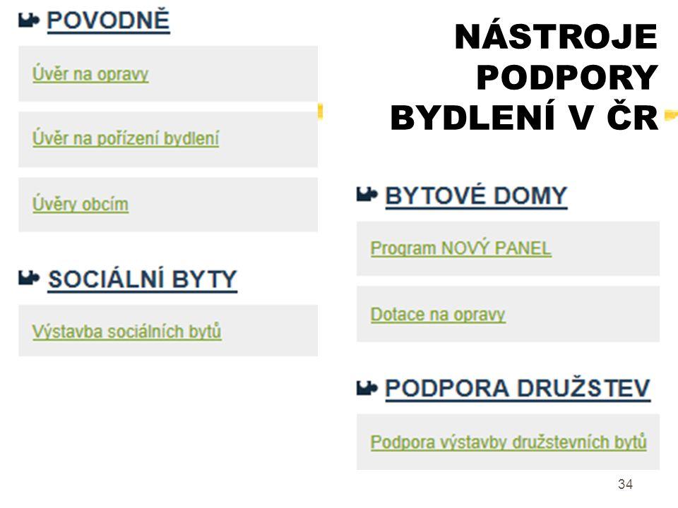 34 NÁSTROJE PODPORY BYDLENÍ V ČR