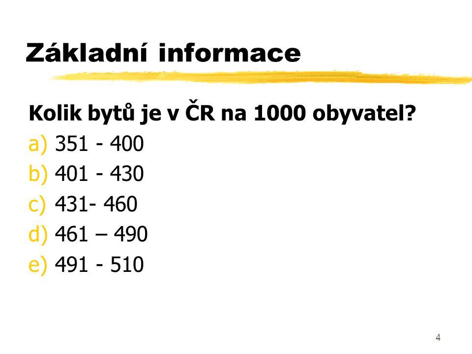 4 Základní informace Kolik bytů je v ČR na 1000 obyvatel? a)351 - 400 b)401 - 430 c)431- 460 d)461 – 490 e)491 - 510