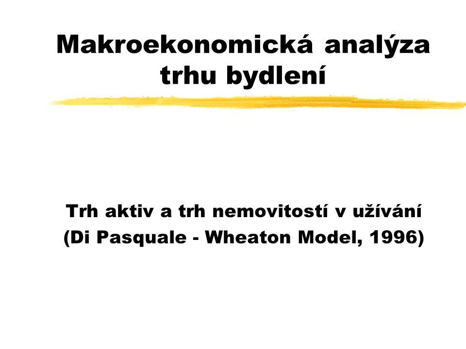 Makroekonomická analýza trhu bydlení Trh aktiv a trh nemovitostí v užívání (Di Pasquale - Wheaton Model, 1996)