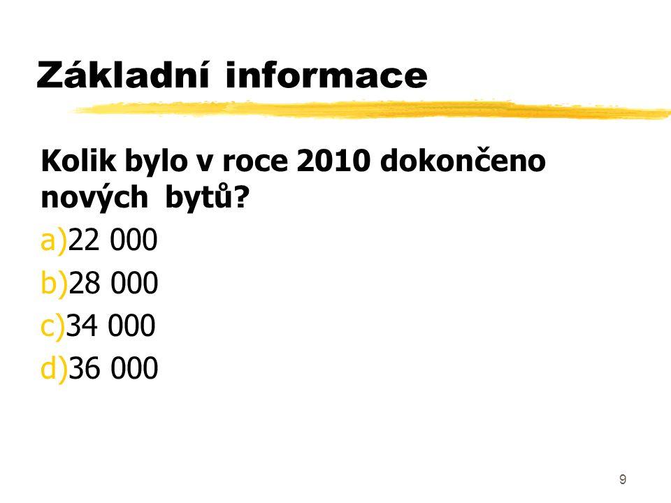 9 Základní informace Kolik bylo v roce 2010 dokončeno nových bytů? a)22 000 b)28 000 c)34 000 d)36 000